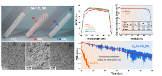 22% Efficiency Inverted Perovskite Photovoltaic Cell Using Cation-Doped Brookite TiO(2)Top Buffer